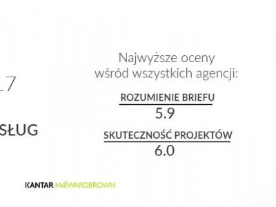contenthouse media i marketing polska raport agencje interkatywne 2017